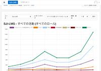 千駄ヶ谷LMS